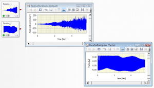 Time series loaded into DATS software