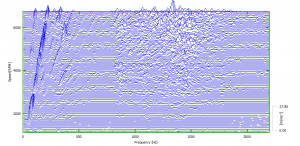 A waterfall plot with an x axis in frequency (Hz)